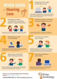 Seven signs of hearing loss